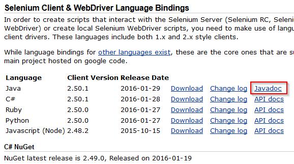Tutorial_SE_1.160.Selenium_Java_Doc_Link