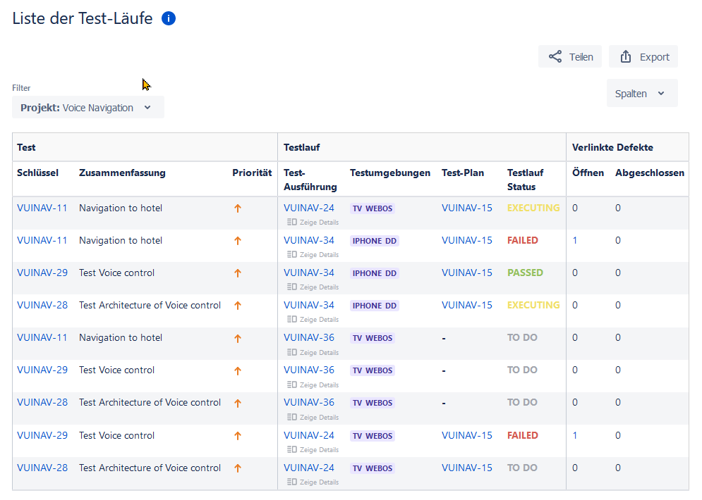 Testberichte mit JIRA und Xray. Testläufe werden für jede Testumgebung separat angezeigt. Verlinkte Defekts werden mit ihrem Status dargestellt.